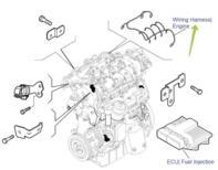 Wiring Harness Of Tata Indica on tata cars, tata vista, tata bouncers rentals, tata s monster,