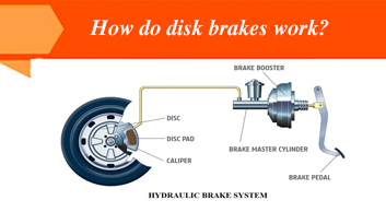 How Do Disc Brakes Work